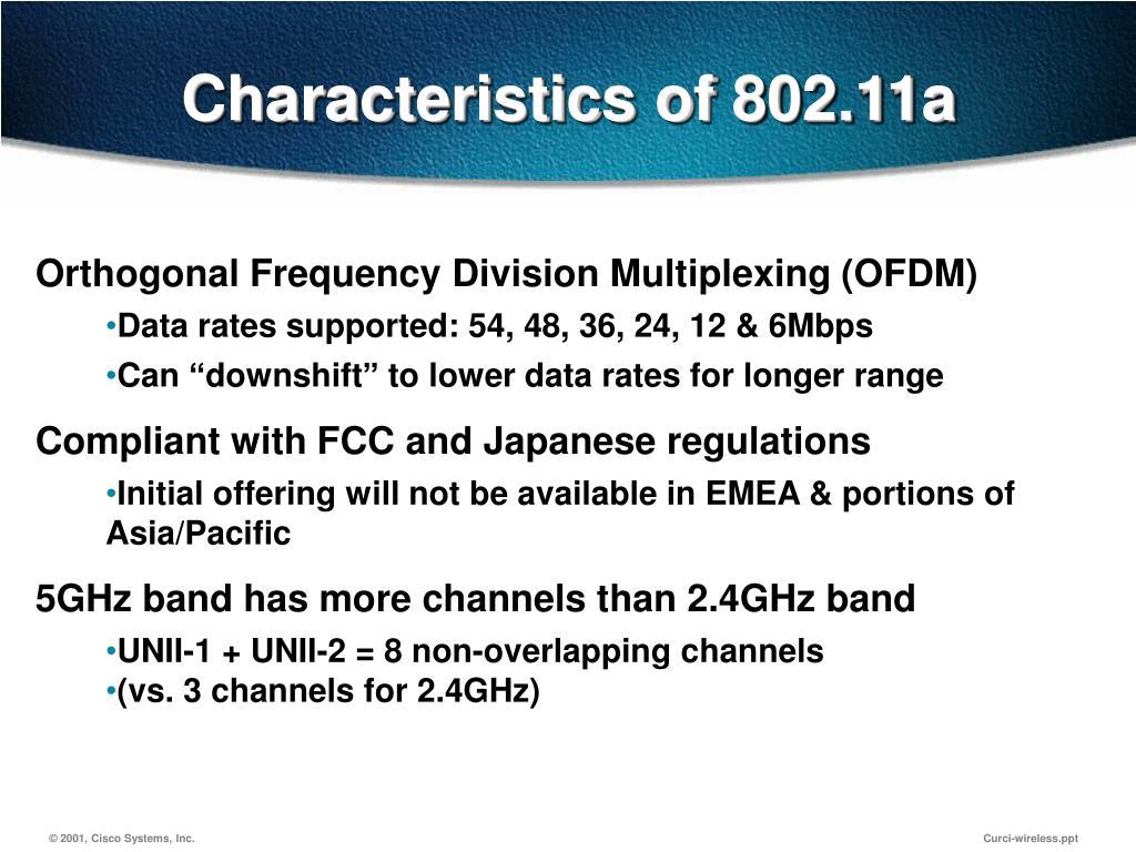 Characteristics of 802.11a