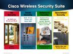 cisco wireless security suite