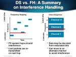 ds vs fh a summary on interference handling