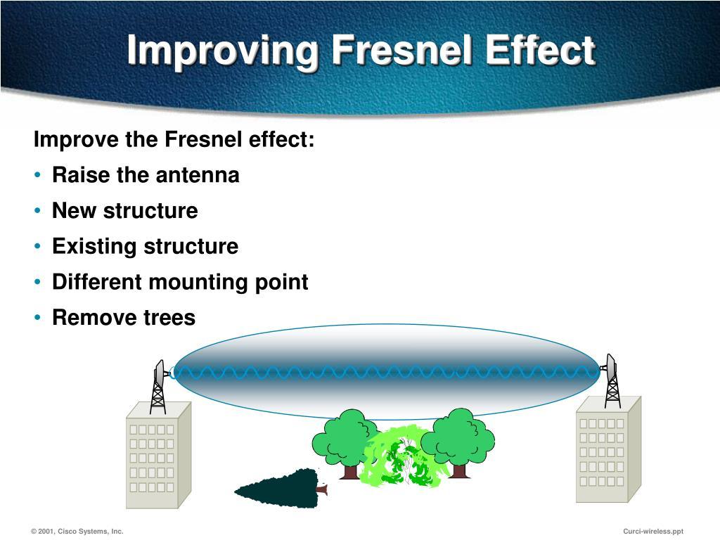 Improving Fresnel Effect