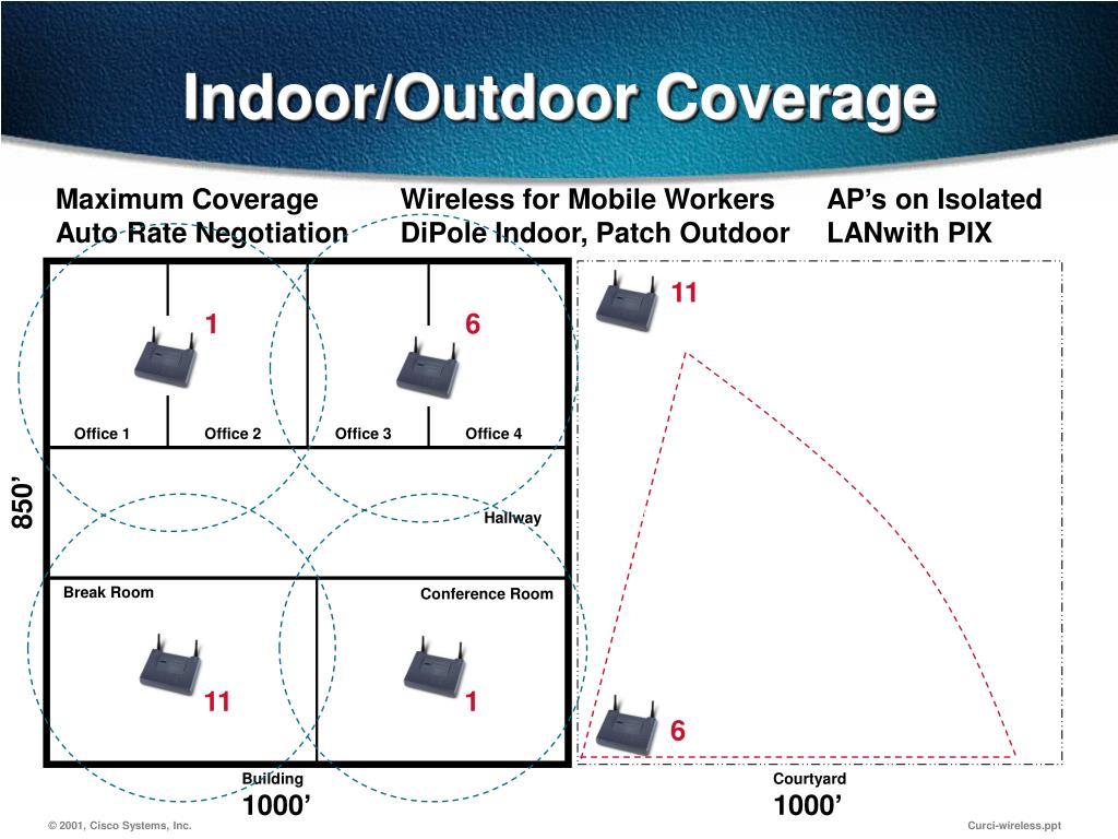 Indoor/Outdoor Coverage