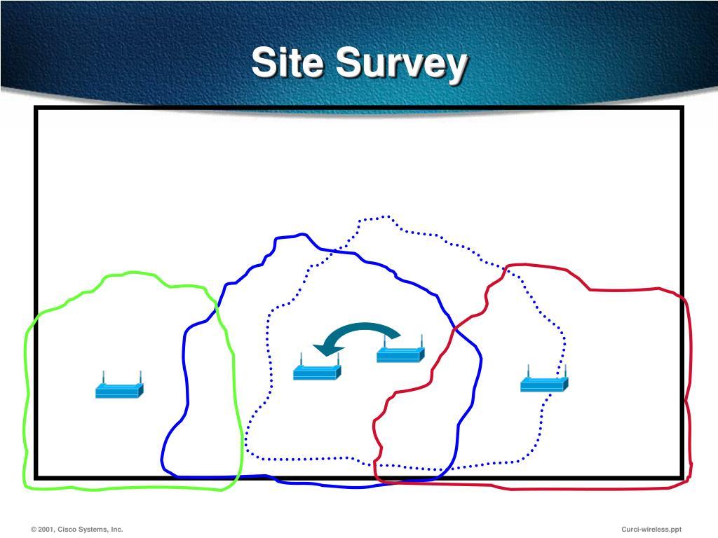Site Survey