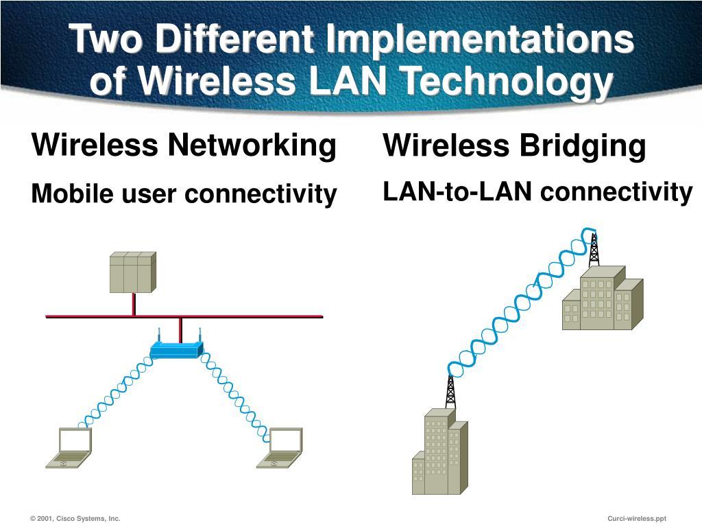 Wireless Bridging