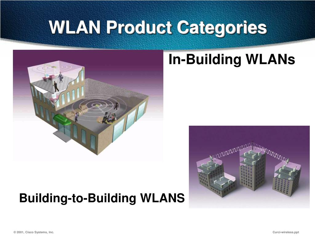 In-Building WLANs
