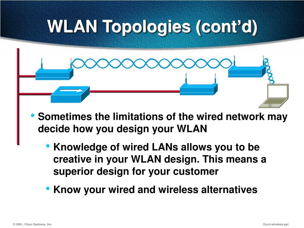 WLAN Topologies (cont'd)