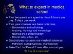 what to expect in medical school