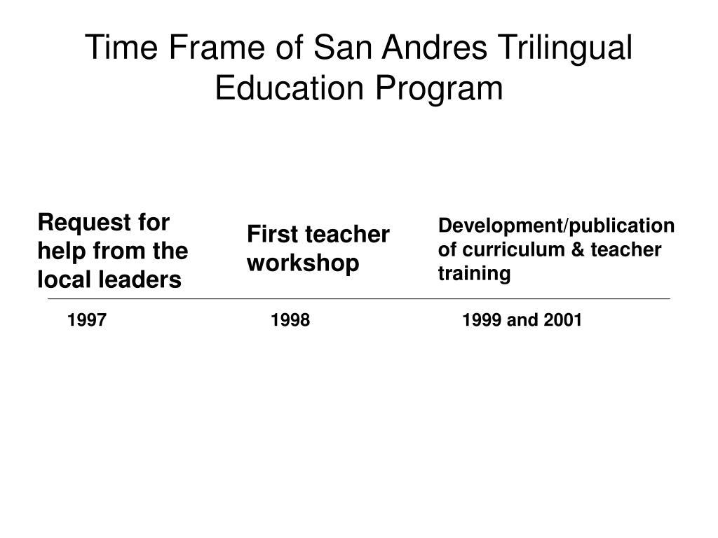Time Frame of San Andres Trilingual Education Program