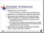 scheduler architecture