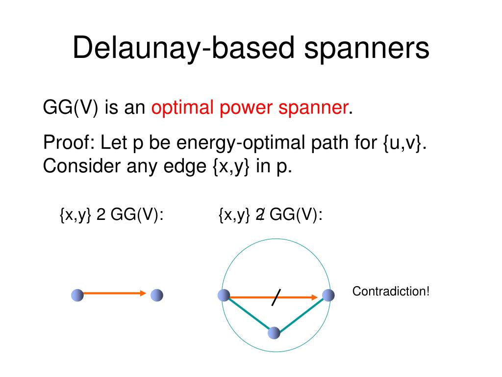Delaunay-based spanners