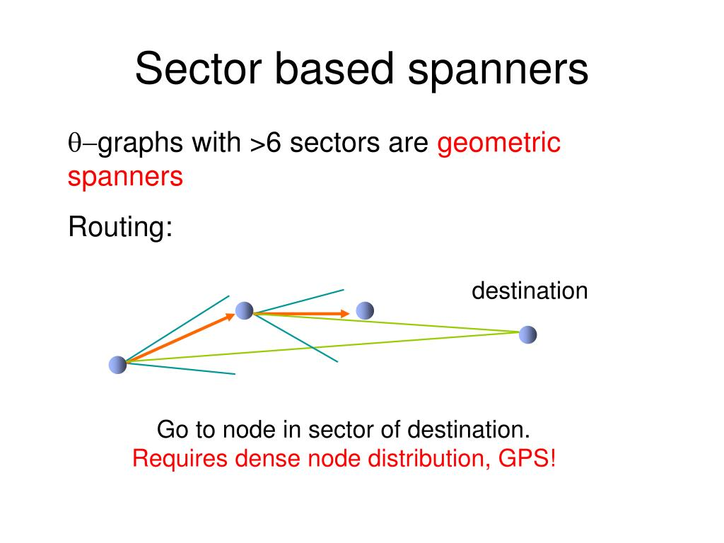 Sector based spanners