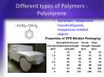 different types of polymers polystyrene