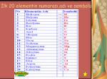 lk 20 elementin numaras ad ve sembol