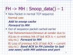 fh mh snoop data 1