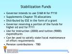 stabilization funds