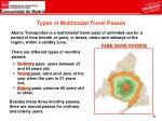 types of multimodal travel passes