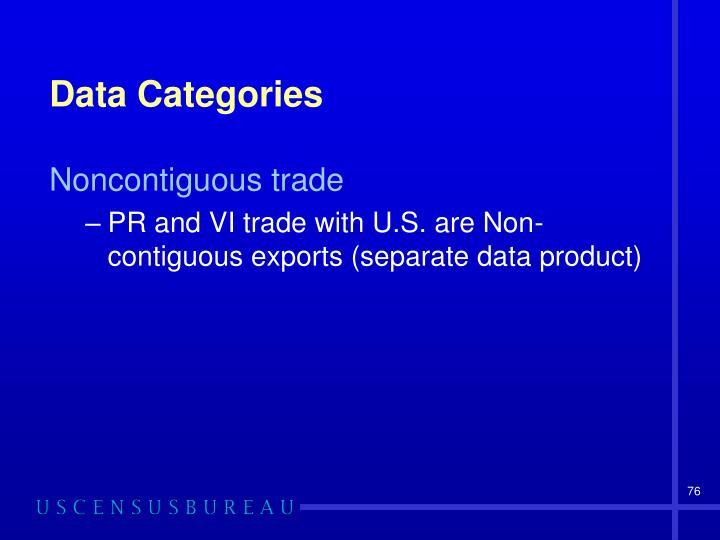 Data Categories