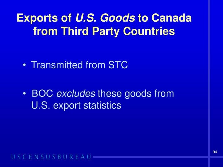 Exports of