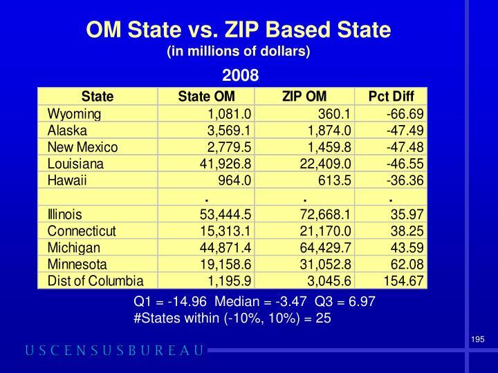 OM State vs. ZIP Based State