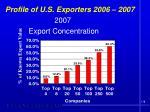 profile of u s exporters 2006 20077