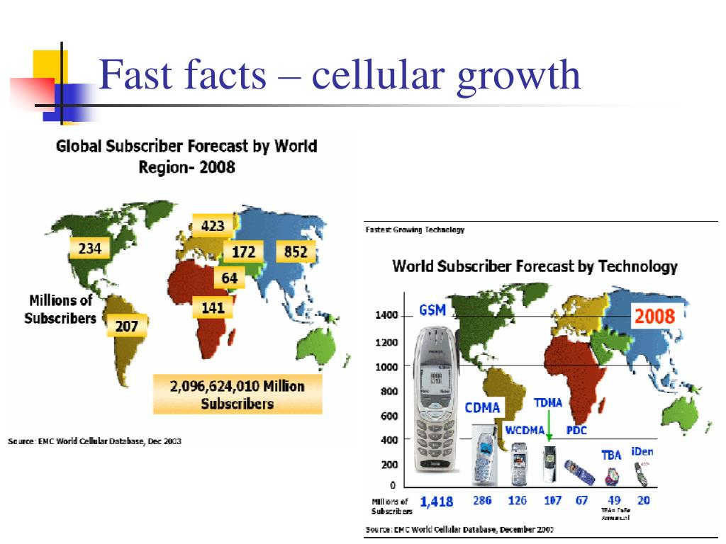 Fast facts – cellular growth