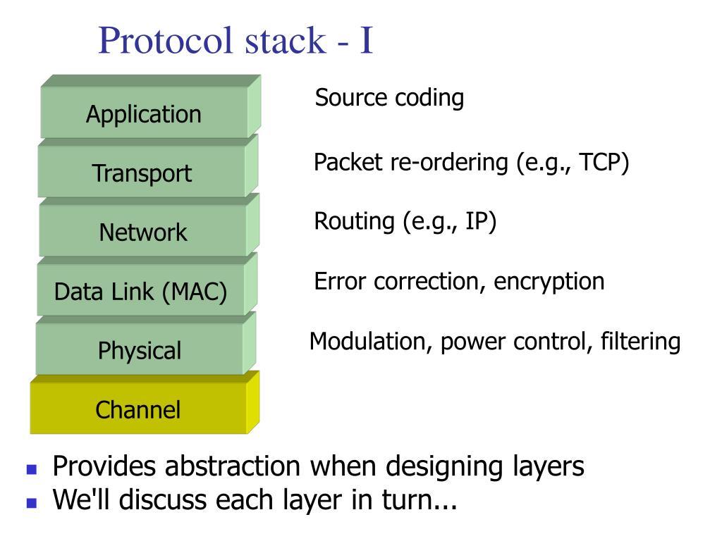Protocol stack - I