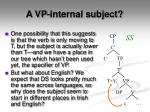 a vp internal subject