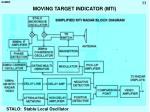 moving target indicator mti