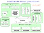 condition based maintenance system architecture