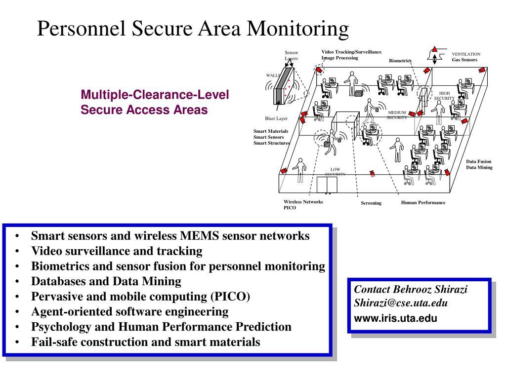 Video Tracking/Surveillance