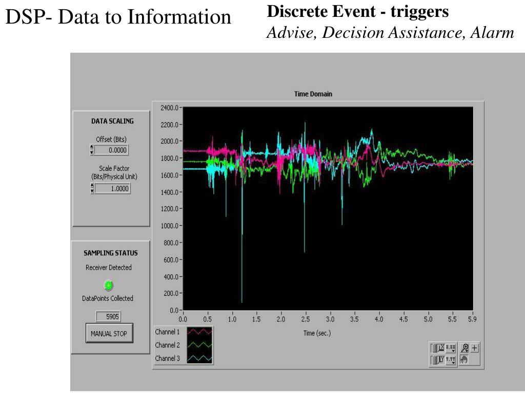 Discrete Event - triggers