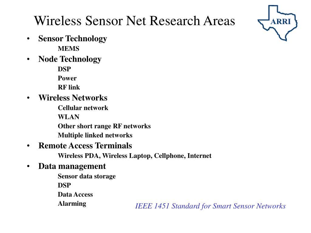 Wireless Sensor Net Research Areas