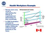health workplace example