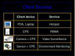 client devices