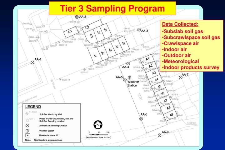 Tier 3 Sampling Program