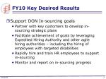 fy10 key desired results1