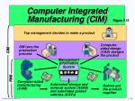 computer integrated manufacturing cim59