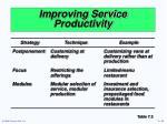 improving service productivity43
