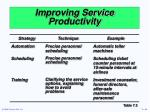 improving service productivity44