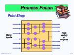 process focus15