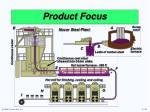 product focus21