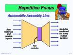 repetitive focus17