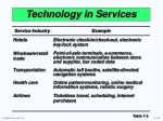 technology in services61
