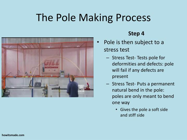 process analysis pole vaulting Jenn suhr won the pole vault with a jump of 475 meters, or 15 feet 7 inches   analysis by dave nielsen, idaho state university coach.