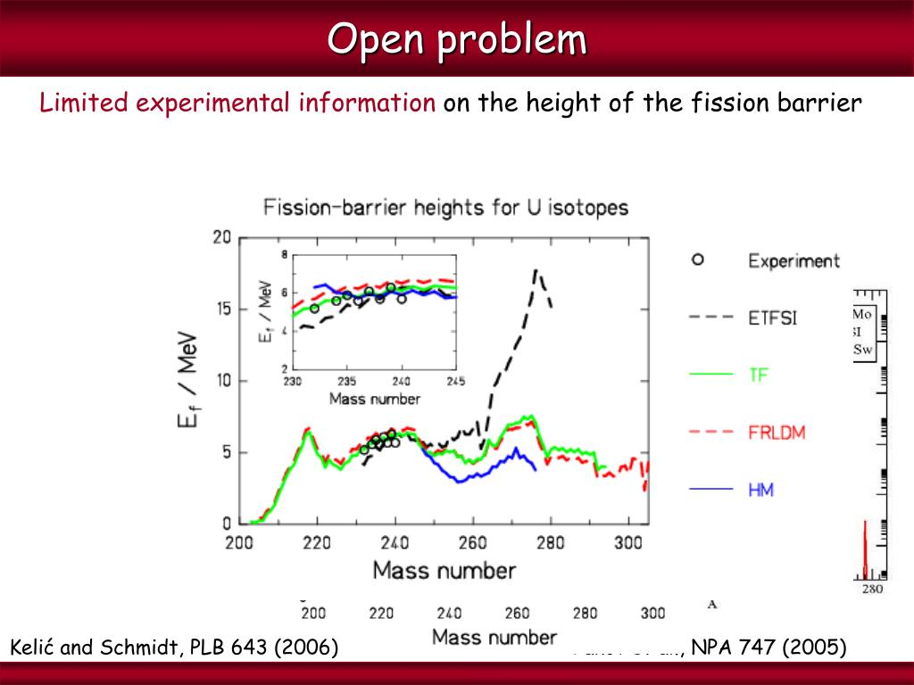 Neutron-induced fission rates for U isotopes