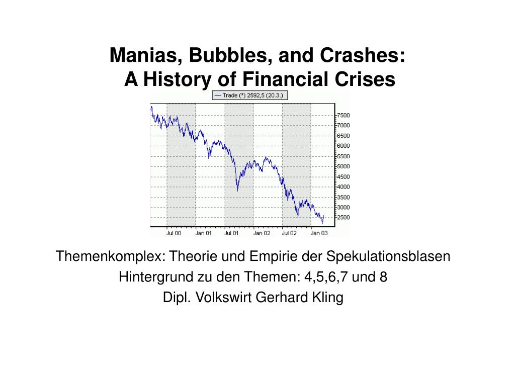 manias bubbles and crashes a history of financial crises l.