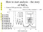 how to start analysis the story of ndcu 248
