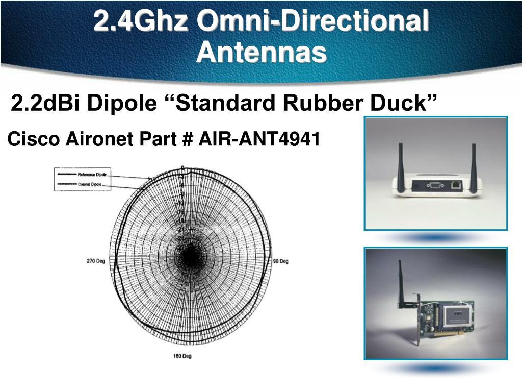 "2.2dBi Dipole ""Standard Rubber Duck"""