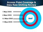 access point coverage data rate shifting review