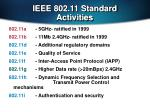 ieee 802 11 standard activities