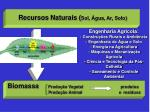 recursos naturais sol gua ar solo